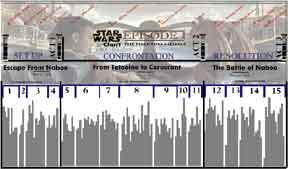 Star Wars 1 Script Chart - The Phantom Menace