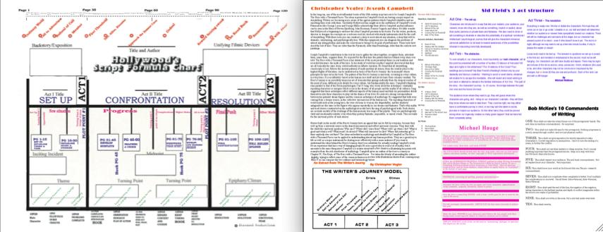 sample script chart thumnail